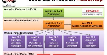 oracle-java-certification-path