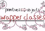 wrapper-classes-in-java