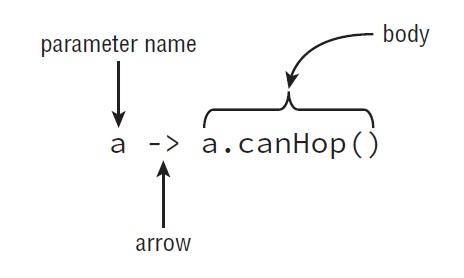 lambda-syntax-short-form