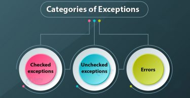 categories-of-exceptions-in-java