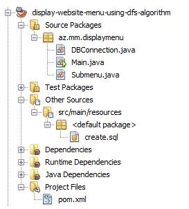 project structure - display website menu